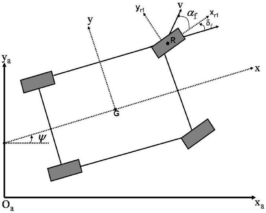 Lutron Dmx Controller