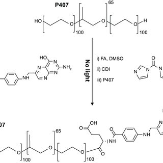 (PDF) Synergistic effect of pH-responsive folate
