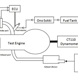 (PDF) Influence of Fuel Injector Position of Port-fuel