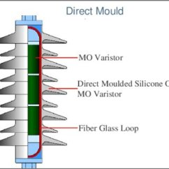 Surge Arrester Wiring Diagram 2006 F150 Window Pdf Challenges In Developing Failure Detection Direct Mould Design Of