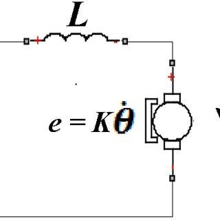 (PDF) Mathematical design and analysis of anti-lock brake