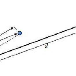 Closed loop block diagram with static PID controller