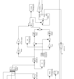 dc induction motor system with using fuzzy logic controller and proportional integral derivative pid  [ 670 x 1270 Pixel ]