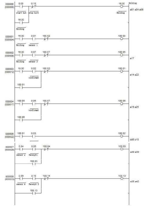 small resolution of plc ladder diagram for automatic food drive through system