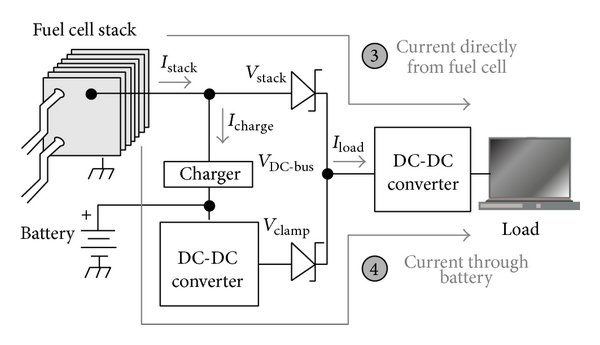 Synchronous DC-DC boost converter topology, Brey et al. [6