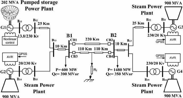 Amp Research Power Step Wiring Diagram Single Line Diagram Of Multi Machine Simulated Power