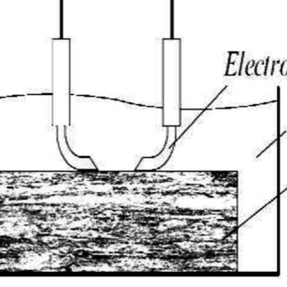 Breakdown voltage of water, air and rock as function of