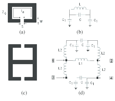 (a) and (b) the conventional microstrip open-loop