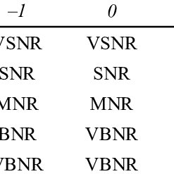 Functional block diagram for humanoid robot path planning