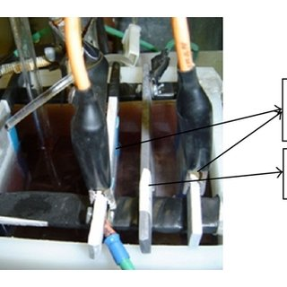 The rate of anode degradation at different time intervals