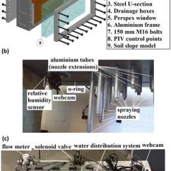 M16 Exploded Diagram Auto Start Wiring Diagrams The Centrifuge Climatic Chamber A View Of Plane Strain Container B Spraying Nozzles And Components Inside Box Under Lid