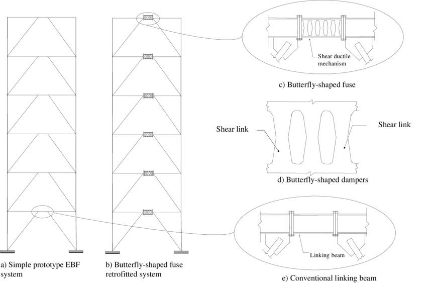-Schematic representation of the original building (a) and