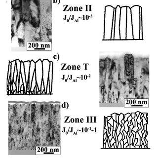 11: Thermal conductivity of pure zirconia (ZrO2) [51