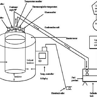 (PDF) Alternative%20Liquid%20Hydrocarbon%20Fuel