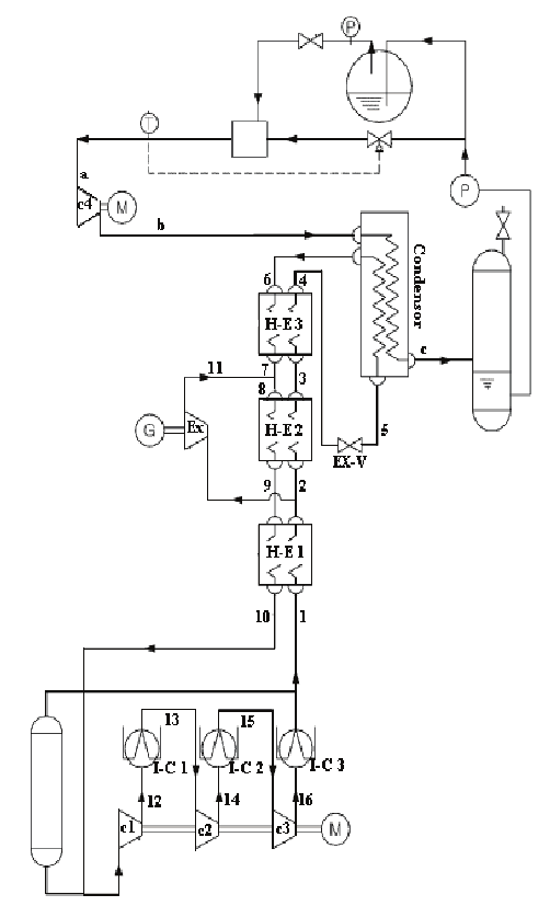 Schematic of the Claude cycle refrigerator with a turbo