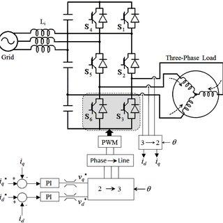 (PDF) A novel three-phase to three-phase AC/AC converter