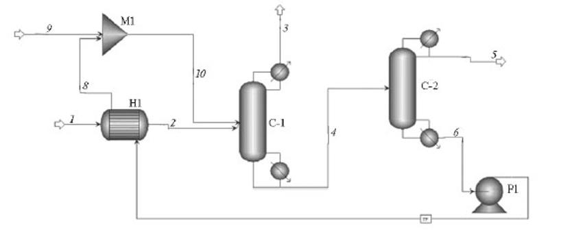 Flowsheet for additional ethanol purification unit