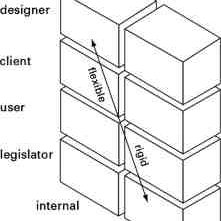 (PDF) Interactive architectural approach (interactive