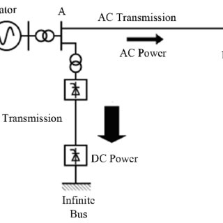 (PDF) Performance of PSS to Damp Power Oscillations Caused