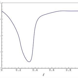 (PDF) Local field enhancement of nano-structured metallic