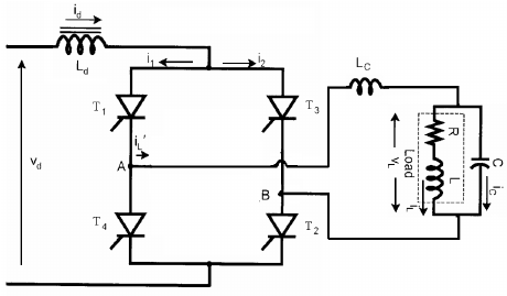 Output voltage, current and voltage across the thyristor