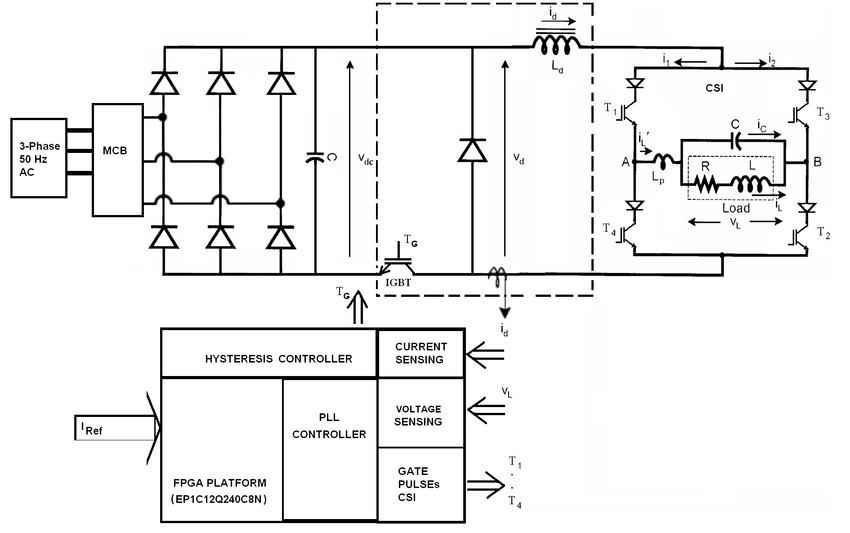 prestige induction cooker circuit diagram 110cc pit bike wiring stove pdf lima stanito com heater vv schwabenschamanen de u2022 rh