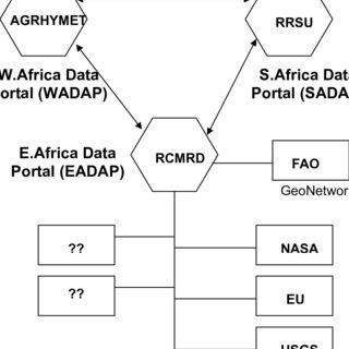 2. SADC Member States-Angola, Botswana, Democratic