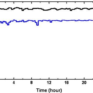 Photon transmission schematics of the NEC-NICT system