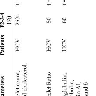 (PDF) Reversal of Liver Fibrosis: A Review