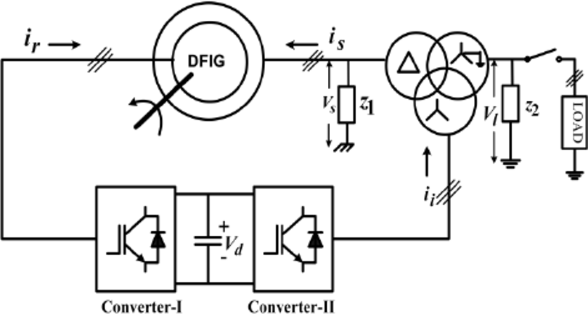 Schematic diagram of the system with a 3-winding