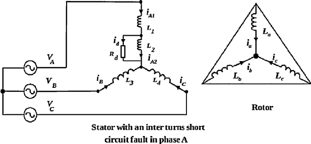 Electrical scheme of IM with an inter turns short circuit