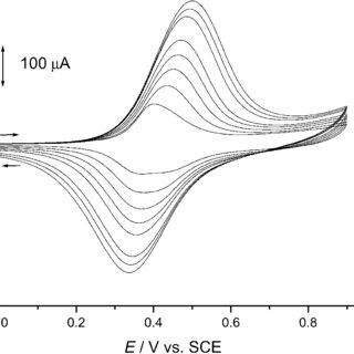 (PDF) Development and Characterization of Cobalt