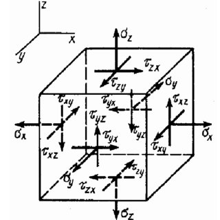 Schematic presentation of the conventional deep drawing