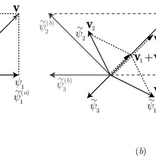 (PDF) Arbitrary Phase Vocoders by means of Warping