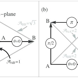 FIG. S1: Illustration of the derivation of the effective