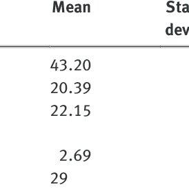 (PDF) Second language development in a migrant context