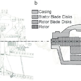 Steam turbine rotor showing labyrinth joints and gland