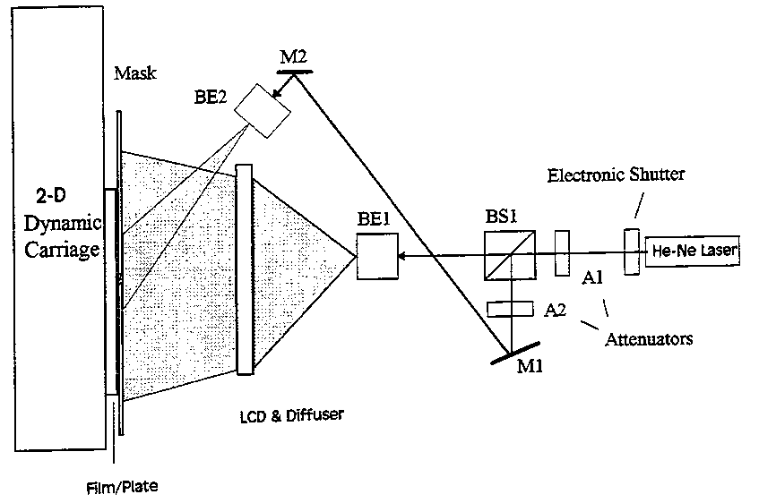 Schematic setup for recording the HOE array. The
