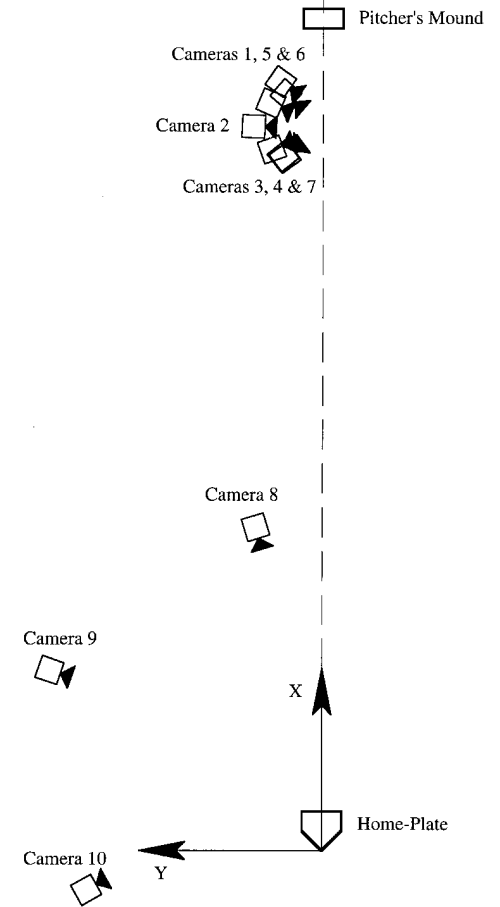 small resolution of top view of camera layout seven cameras viewed the rst meter of ight