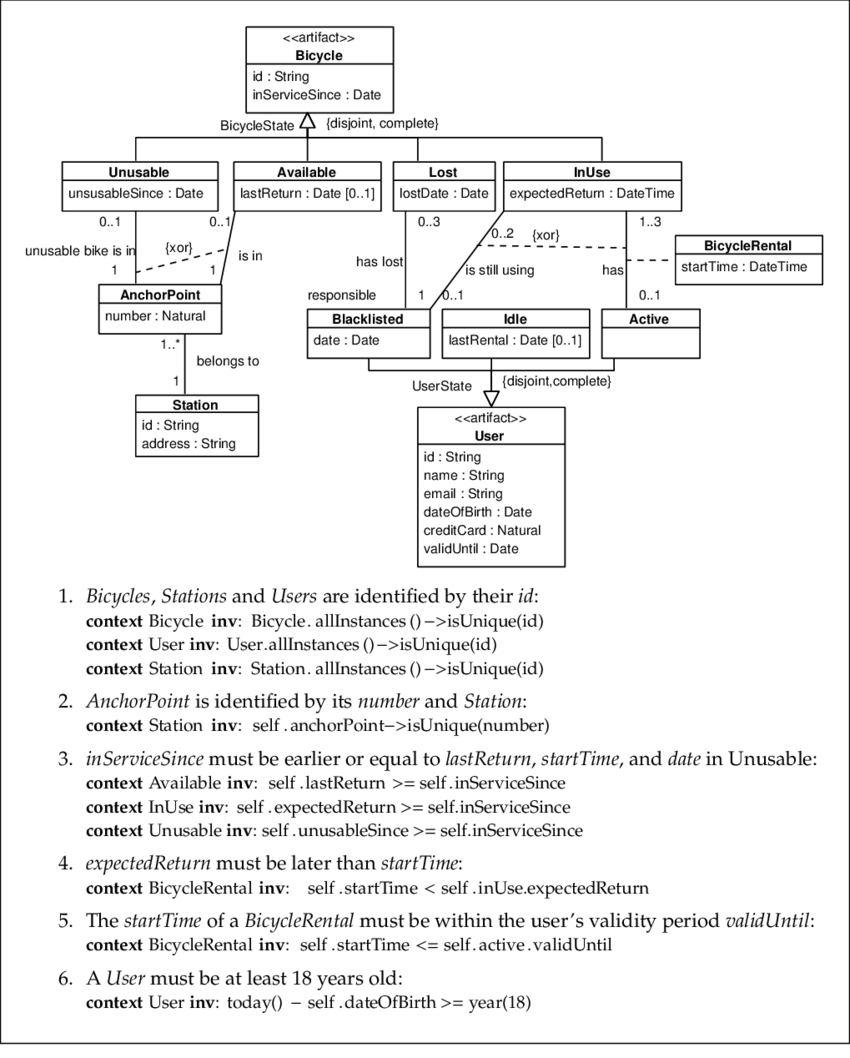 hight resolution of 9 class diagram and integrity constraints for the bicing example with two artifacts