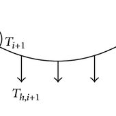 Bending moment diagram of the main girder in the self