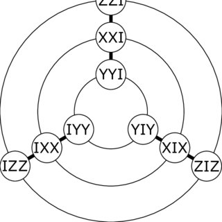 This figure shows the 40 bases of the 40 − 40 set, with