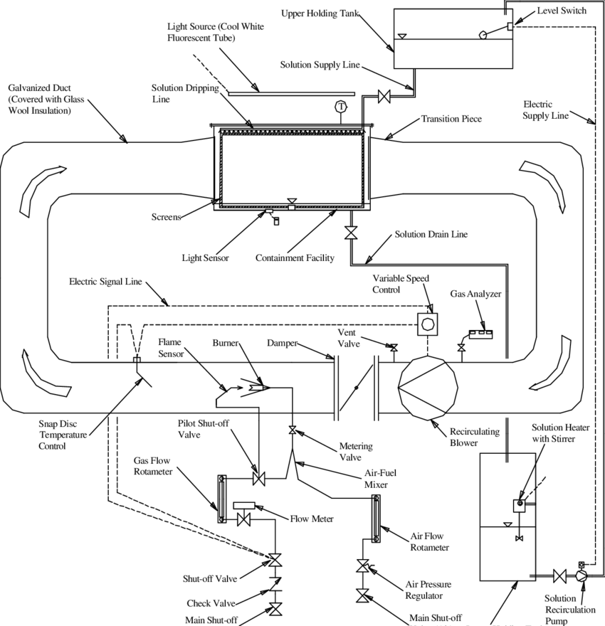 Schematic flow diagram of Carbon Recycling Facility