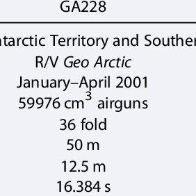 (PDF) Gillard 2015 Tectonics