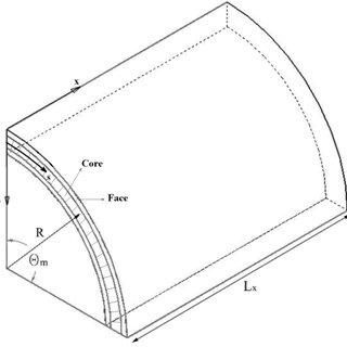 (PDF) Buckling optimisation of sandwich cylindrical panels
