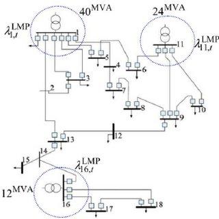 (PDF) Decision Making Tool for Virtual Power Plants