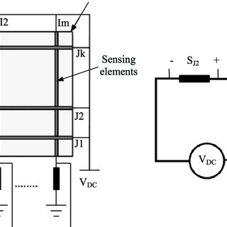 Crosstalk elimination using the nonlinear signal