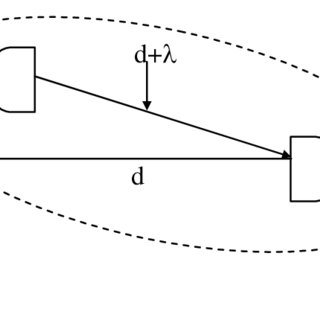 (PDF) On Propagation Path Loss Models For 3-G Based