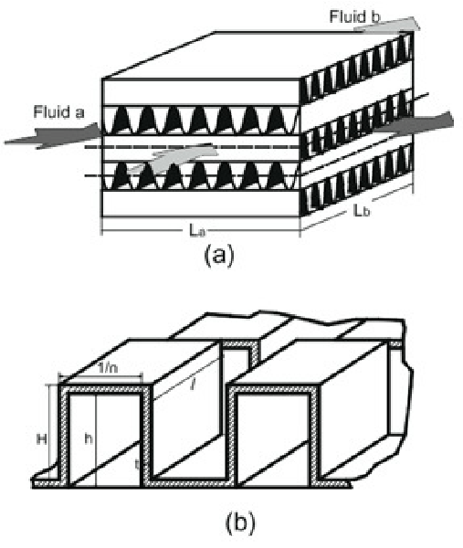 (a) Schematic representation of cross-flow plate-fin heat