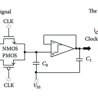 (PDF) A Design of a New Column-Parallel Analog-to-Digital